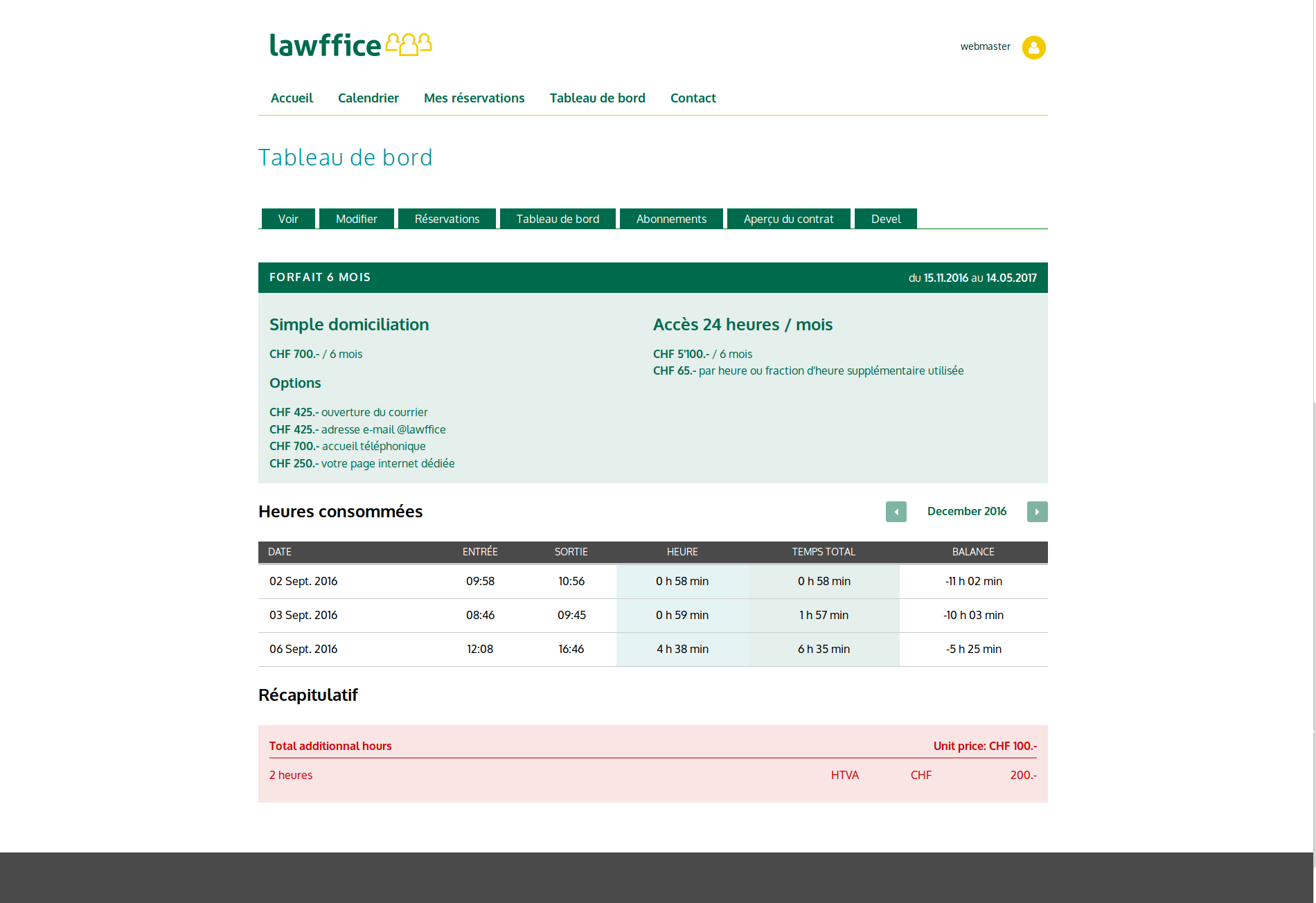 Page dashboard Lawffice